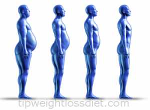 TYPES OF WEIGHT LOSS SURGERY