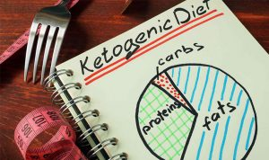 What is Vegan ketogenic diet plan: usage for weight loss and bodybuilding.