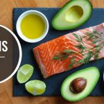 What is the Atkins Diet Plan: Food List, Recipes, Menu, Real Reviews and Results!