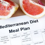 The Mediterranean Diet Meal Plan for Weight Loss: Menu, Recipes, and Food Lists