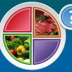 What is a Low Potassium Diet: Menu, Food List, Recipes, Reviews, and Results.
