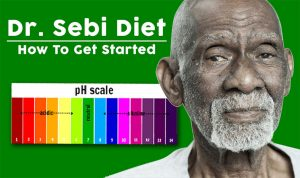 Dr. Sebi Alkaline and Weight Loss Diet: Plan, Food List, Benefits, and Results