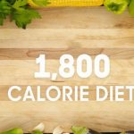 What is the 1800 Calorie Diet for Weight Loss: Plan, Menu and Recipes