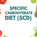 What is The Specific Carbohydrate Diet: Menu, Food List, Recipes, Reviews